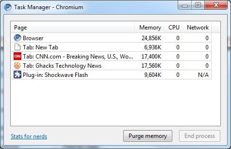 google_chrome_free_up_memory[1]