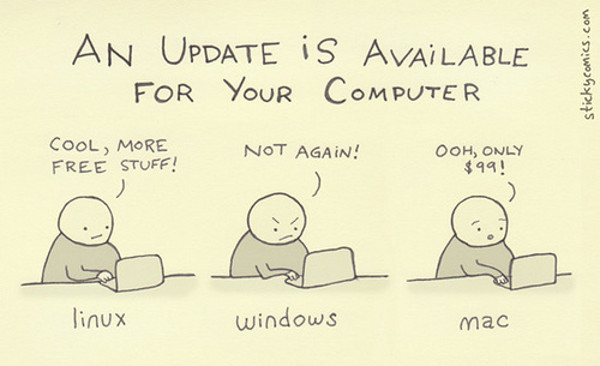 Windows_Vs_Mac_Vs_Linux_10[1]