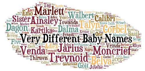 Very-different-baby-names