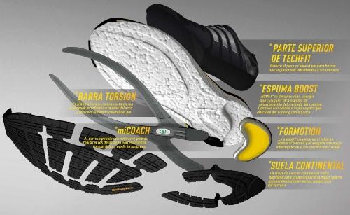 Adidas BOOST 4