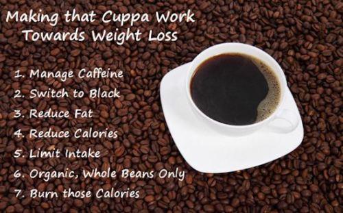 slimming coffee 2