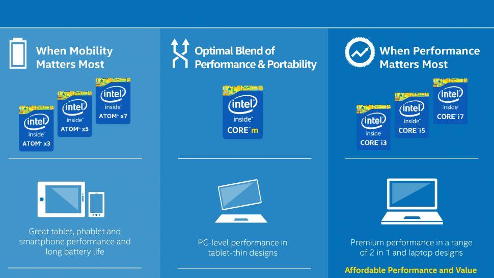 Intel_Atom_infographic_v6-01-970-80