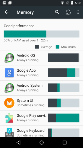 Don`t help the Android to dispose of RAM 4