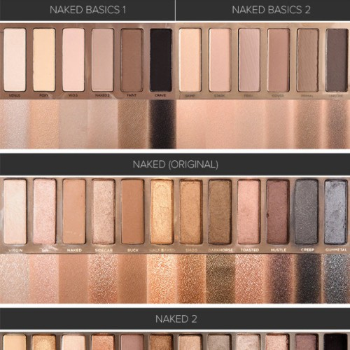 Urban Decay Naked 8 eye shadow palette 2