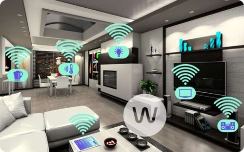 smart-homes-of-future