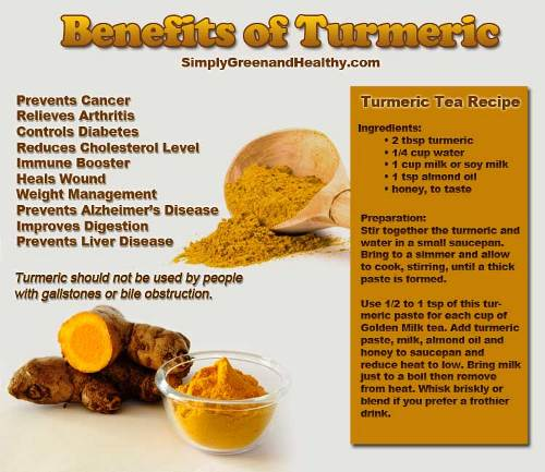 Benefits_of_Turmeric