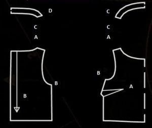 How to cut and sew the top (Pin the paper)