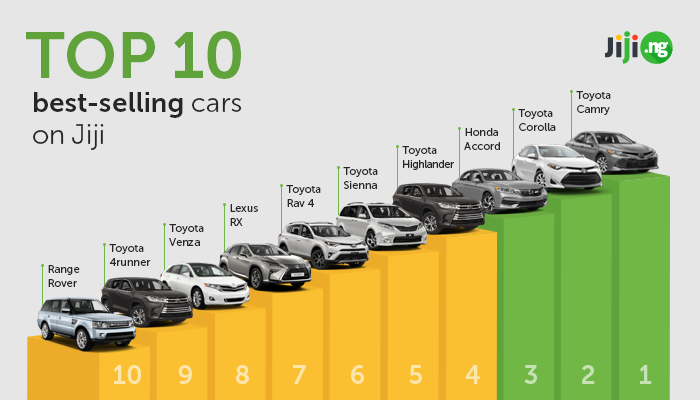10 best-selling cars