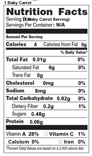 nutritional value of carrots