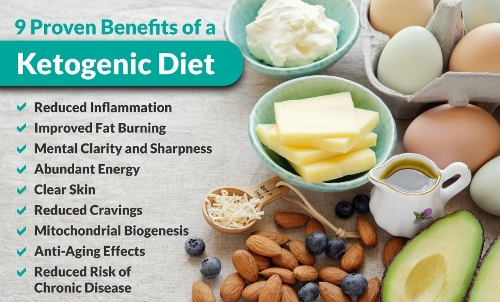 Ketogenic diet in nigeria