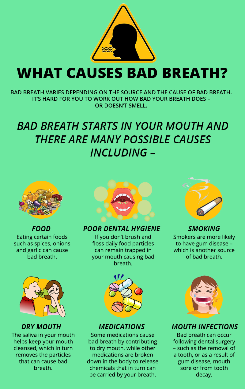 Causes of Bad breath